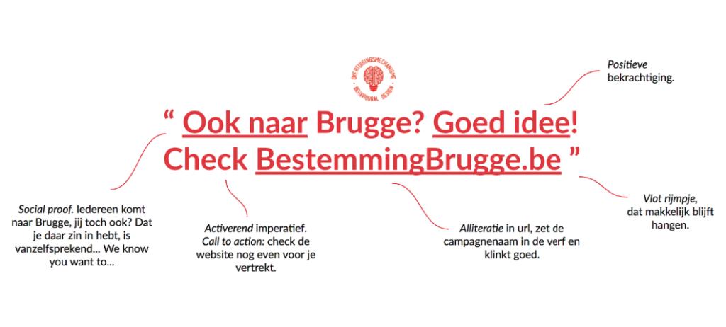Ontleding van de slogan voor bestemmingbrugge.be